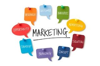 Tìm hiểu các quan điểm của quản trị marketing