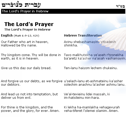Israel For Christ Kingdom The Lord Prayer In Hebrew