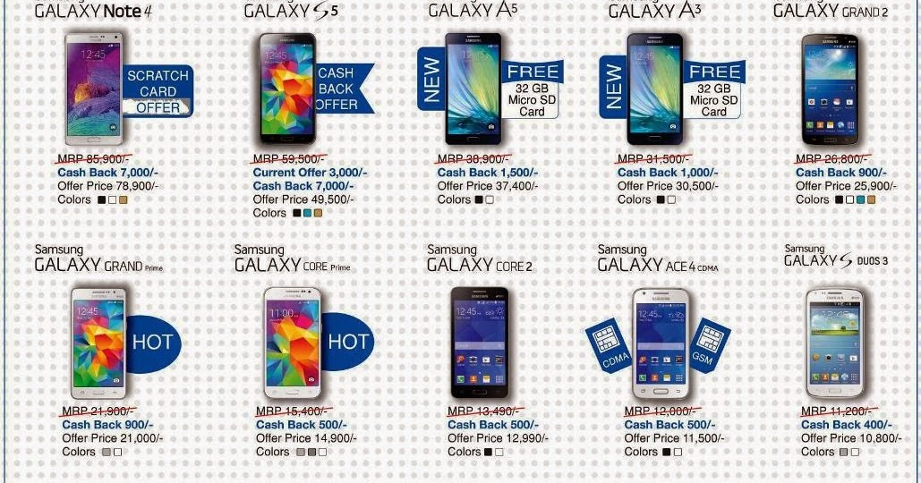 Samsung Smart Phone Series Price in Nepal (Updated - March 2015