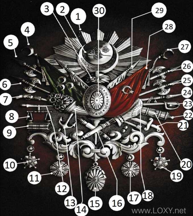 osmanli armasi sembollerin anlamlari
