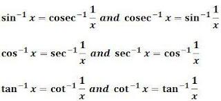 Properties of Inverse Circular Function