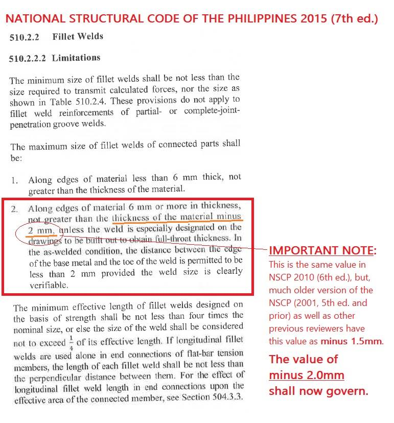 National Structural Code Of The Philippines 2001 Pdf