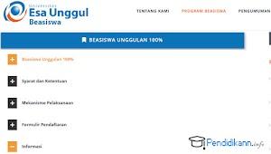 Info Beasiswa Unggulan 100 % Dari Universitas Esa Unggul