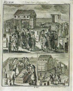 Jewish burial rites