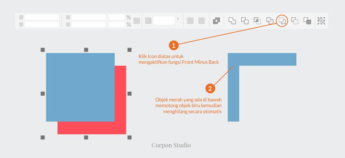 Mengenail Fungsi Tehnik Shaping Pada Coreldraw - Front Minus Back