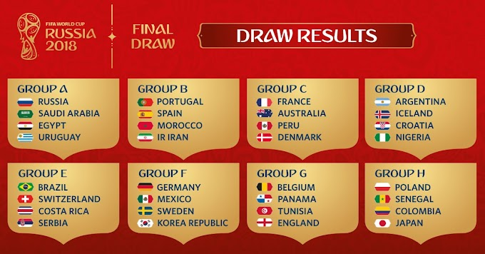 World Cup draw - Nigeria to face Argentina
