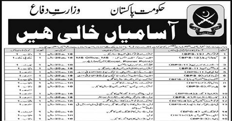 Ministry of Defence Jobs 2019