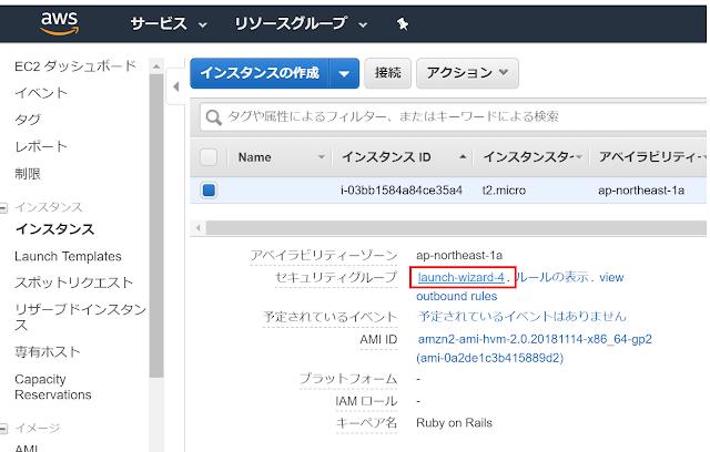 Amazon Linux 2のセキュリティグループ
