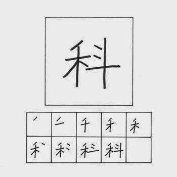 kanji kurikulum