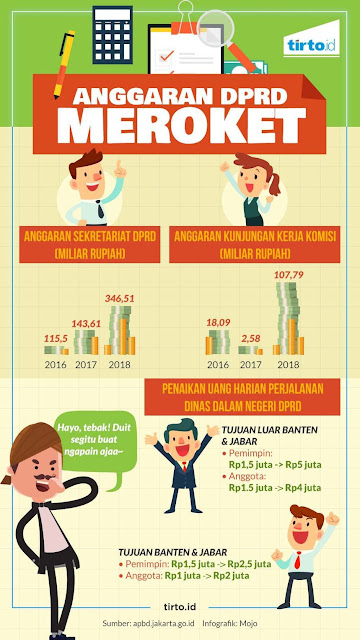 Peran Djarot Membengkakkan Anggaran Dinas DPRD Jakarta