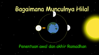 Animasi munculnya hilal (penentuan awal dan akhir Ramadhan)