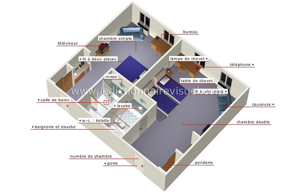 http://www.ikonet.com/fr/ledictionnairevisuel/societe/ville/hotel/chambres-hotel.php