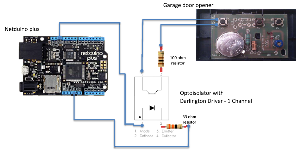 Android app to monitor & open and close garage door   Android Code Monkey