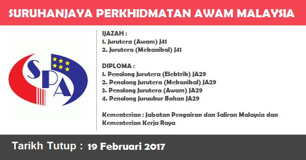 Jawatan Kosong di Suruhanjaya Perkhidmatan Awam Malaysia (SPA)
