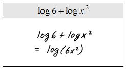 OpenAlgebra.com: Properties of the Logarithm