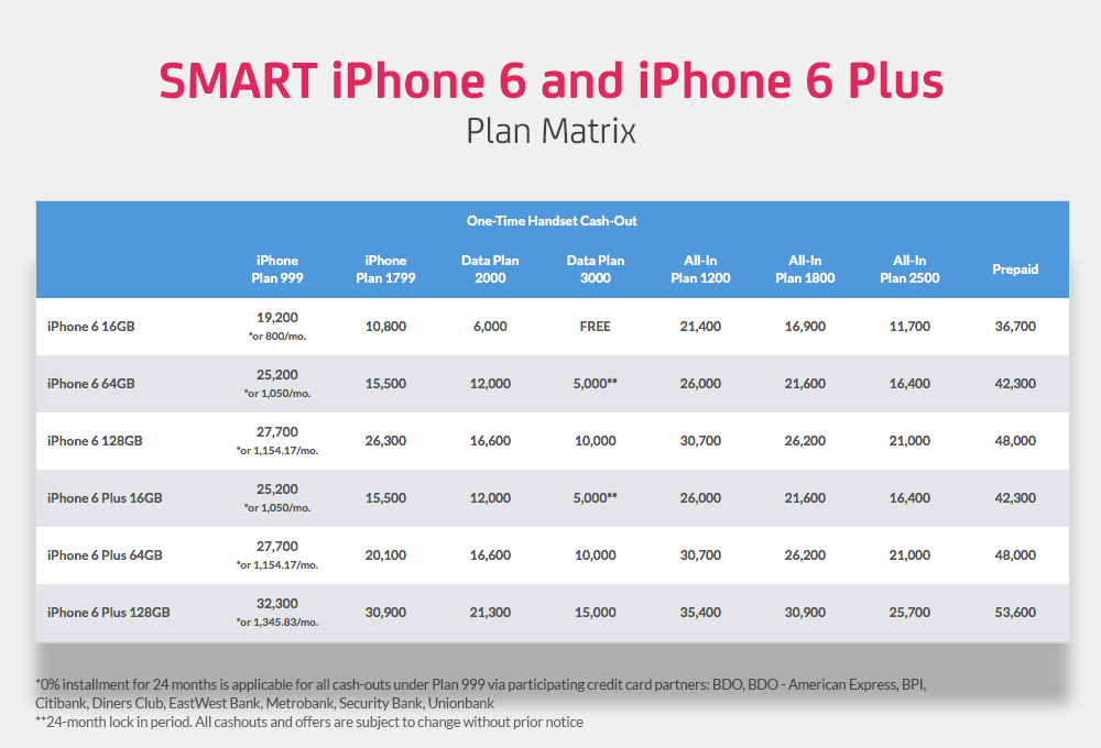iphone 6 phone plans smart launches iphone 6 and 6 plus postpaid plans 6993