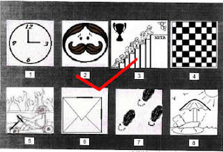 bentuk gambar wartegg tes yang benar