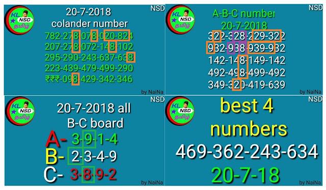 Kerala Lottery abc all board Guessing 20-07-2018 NIRMAL NR-78