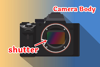 Photography Basic In Hindi