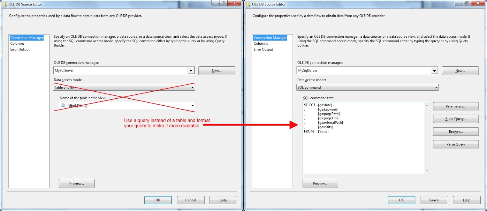 Microsoft SQL Server Integration Services: Performance Best
