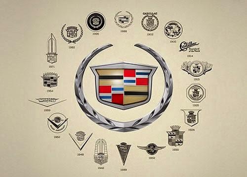 Foreign Car Symbols Luxury Car Brands