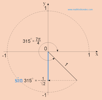 sin 315, sin 7pi/4, sin 7/4 pi. Mathematics for blondes.