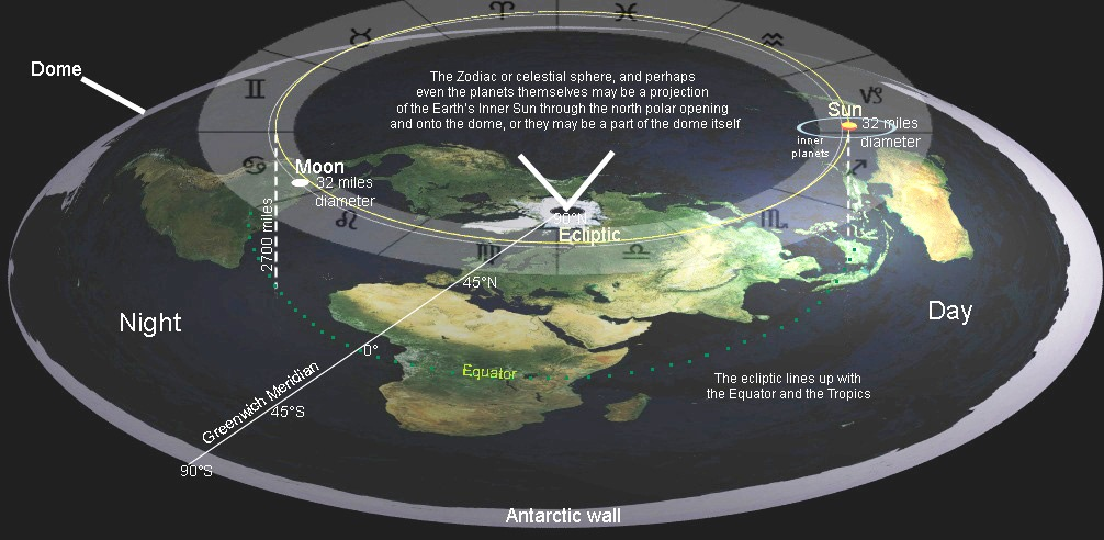 Flat Earth Map 2016.Flat Wrong The Misunderstood History Of Flat Earth Theories