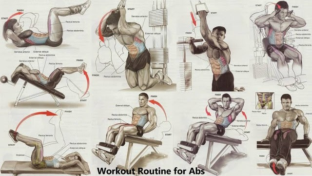 The Resisted Crunch Total Gym Exercise Will Allow You To Target Your Upper Abdominals While Sit Up With Feet Attached Both