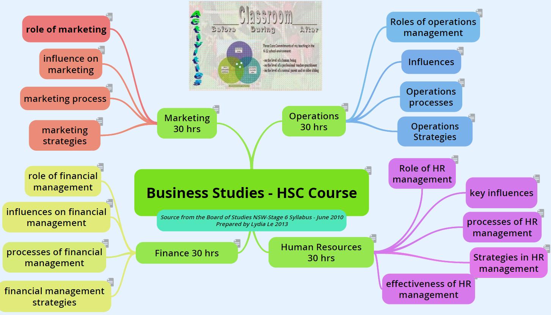 Business Studies - HSC course: 120 indicative hours | Lydia Le @ UTS