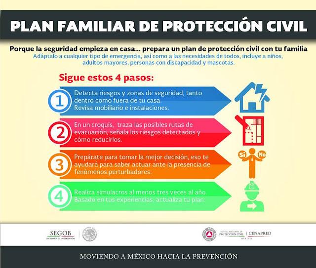 Telesecundaria Papantla: PROTECCIÓN CIVIL: PLAN FAMILIAR ...