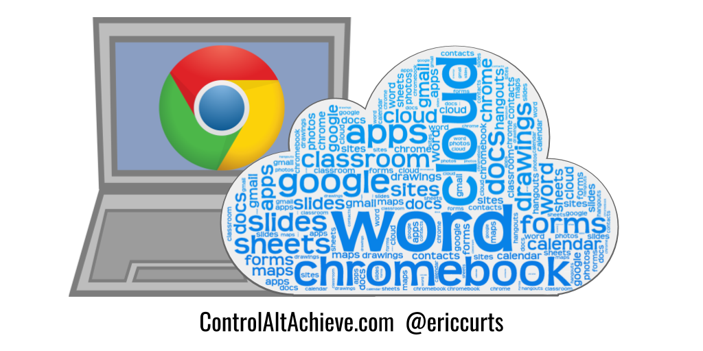 Control Alt Achieve 5 Fantastic Word Cloud Tools For