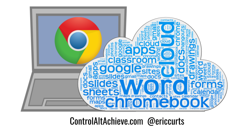 Control Alt Achieve: 5 Fantastic Word Cloud Tools for Chromebooks