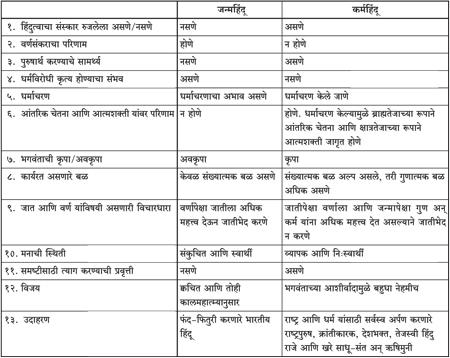 Dainik sanatan prabhat 05 01 16 for Dainik table