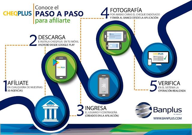 Diego Ricol - Banplus ofrece a las empresas Nómina Plus