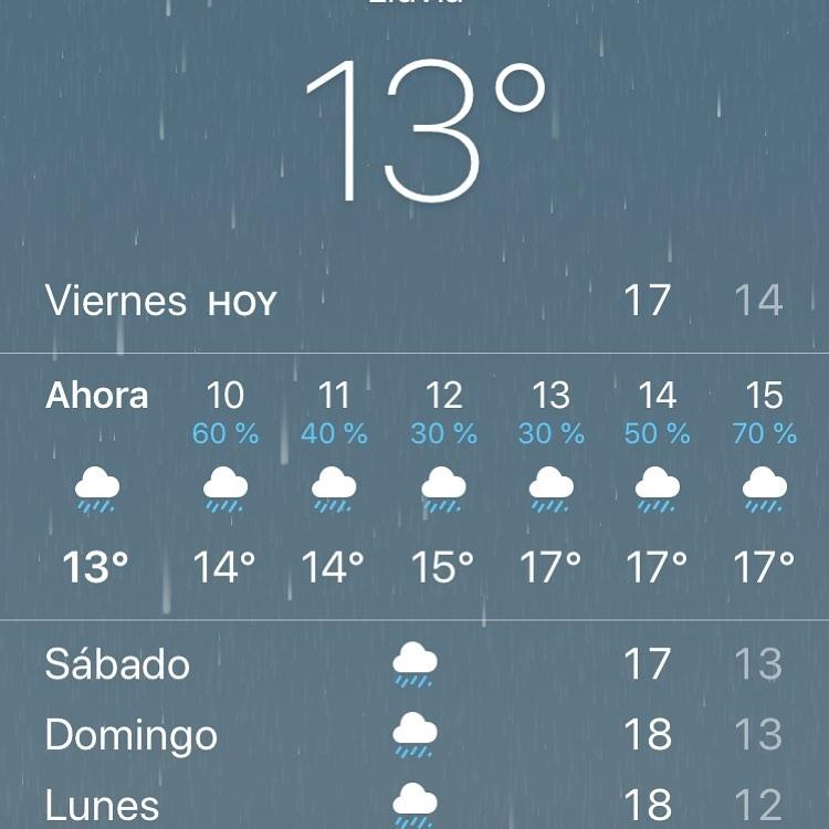 ed825138d40 Previsiones de lluvia para toda la Semana Santa..., esperemos cambie...  porque cuando llueve uno se aburre muchísimo porque a ver dónde se puede ir.