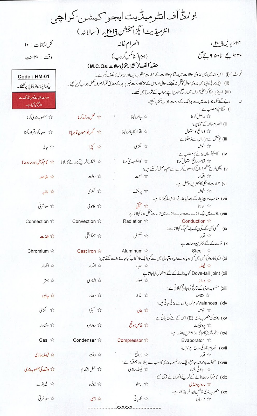 Education Is The Key To Success: Home Management (Urdu) - Solved