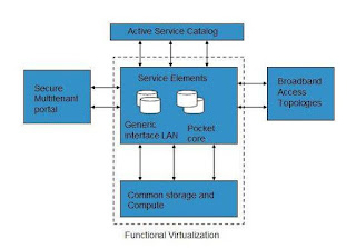 mobile-network-as-a-service