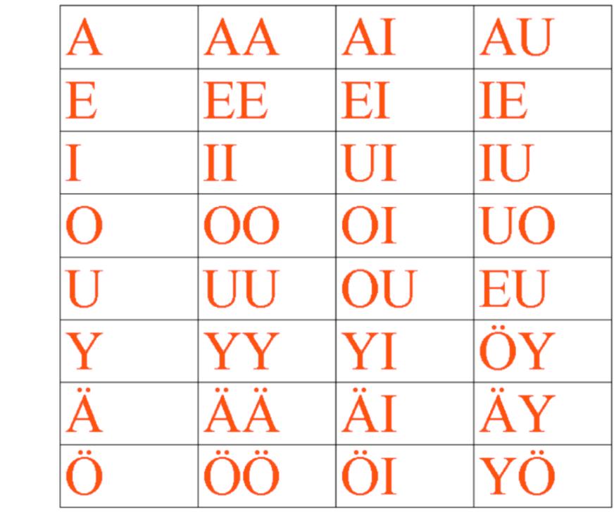 buy online 02f44 fcad0 English word list, 43000 words   Oppitori - Rakenna olemassa olevan ...