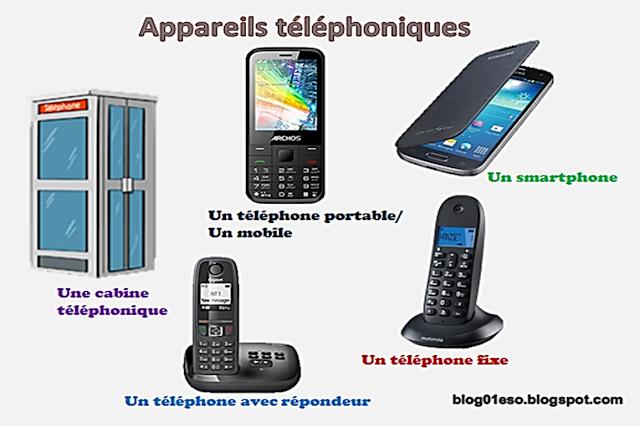 Rozmowa telefoniczna - słownictwo 2 - Francuski przy kawie