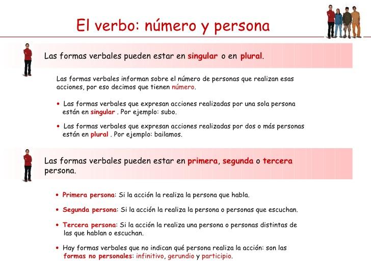 Maestro San Blas: El verbo: número y persona