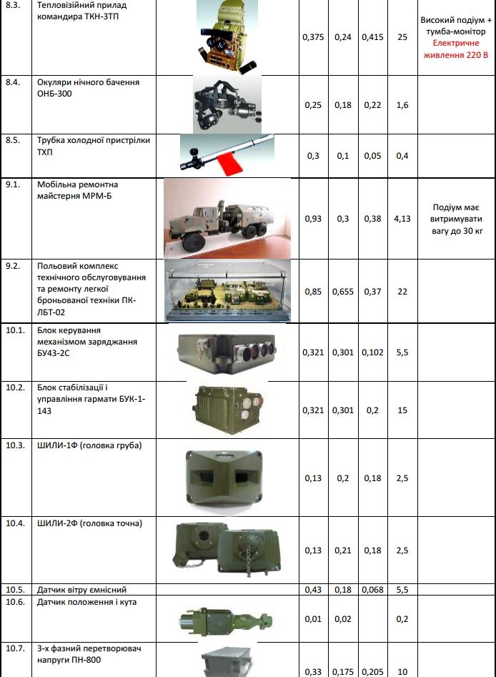 Що показуватиме Укроборонпром на Зброя та безпека 2020