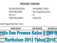 Prota Dan Promes Kelas 9 SMP/MTs Kurikulum 2013 Tahun 2018