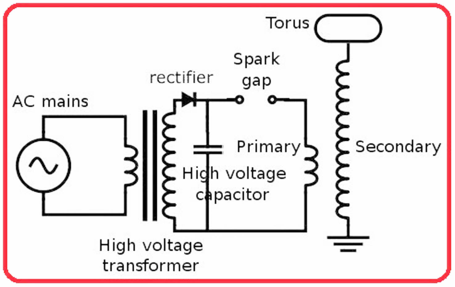 small resolution of 6 volt coil wiring diagram for tesla