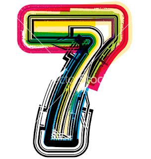 मूलांक 7 वाले पति-पत्नी का स्वभाव - nature of number 7 husband-wife numerology