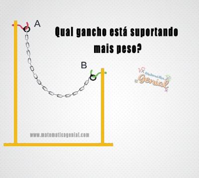 Teste de física - Qual gancho está suportando mais peso?