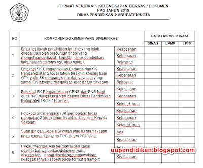 Format Verifikasi Kelegkapan Dokumen Peserta PPG 2019