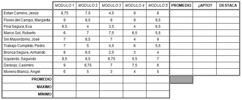 TeFormas Tutoriales, ejercicios y ejemplos prácticos de Excel - funciones