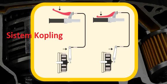 Cara Mengendarai Motor Kopling Bagi Pemula yang Benar Mudahnya Cara Mengendarai Motor Kopling Bagi Pemula [Rekomend]