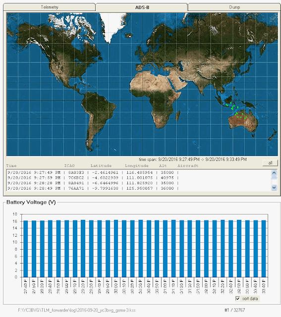 GOMX-3 Telemetry  Decoder