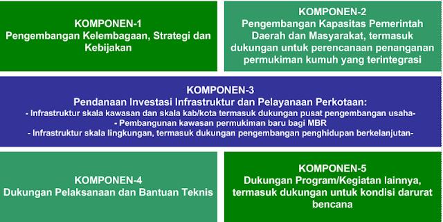 PEDOMAN TEKNIS  PROGRAM KOTA TANPA KUMUH (2)